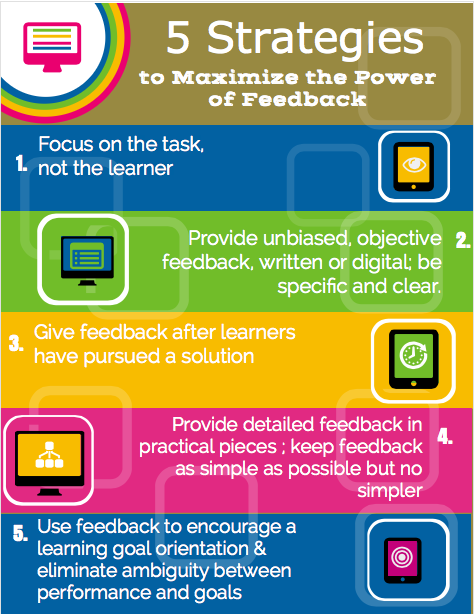 Infographic - 5 Strategies to Maximize the Power of Feedback